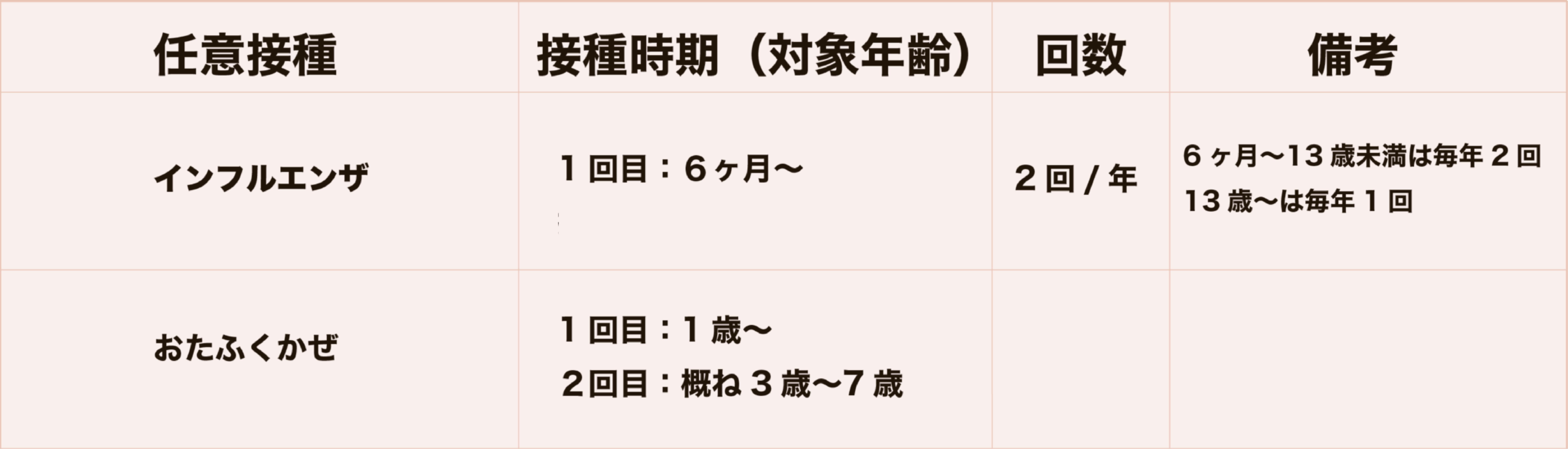 "dddd 02 - <span style=""font-family: serif;"">小児科"